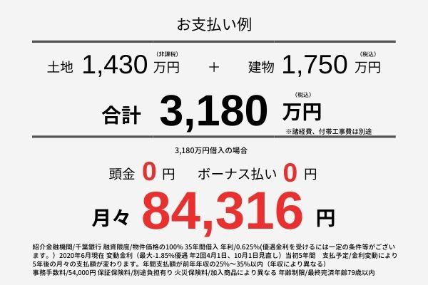 VISIO飯山満Ⅵ│お支払い例